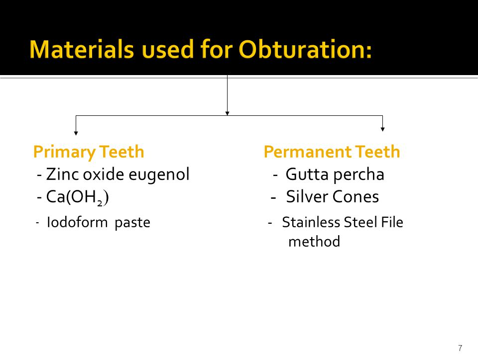 Materials used for Obturation:
