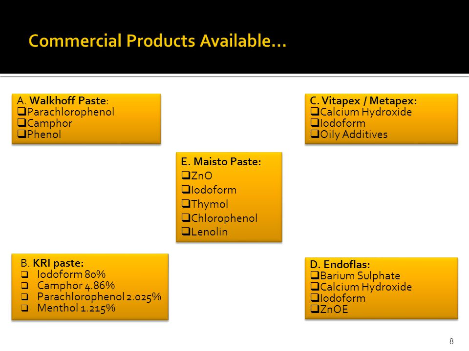Commercial Products Available...