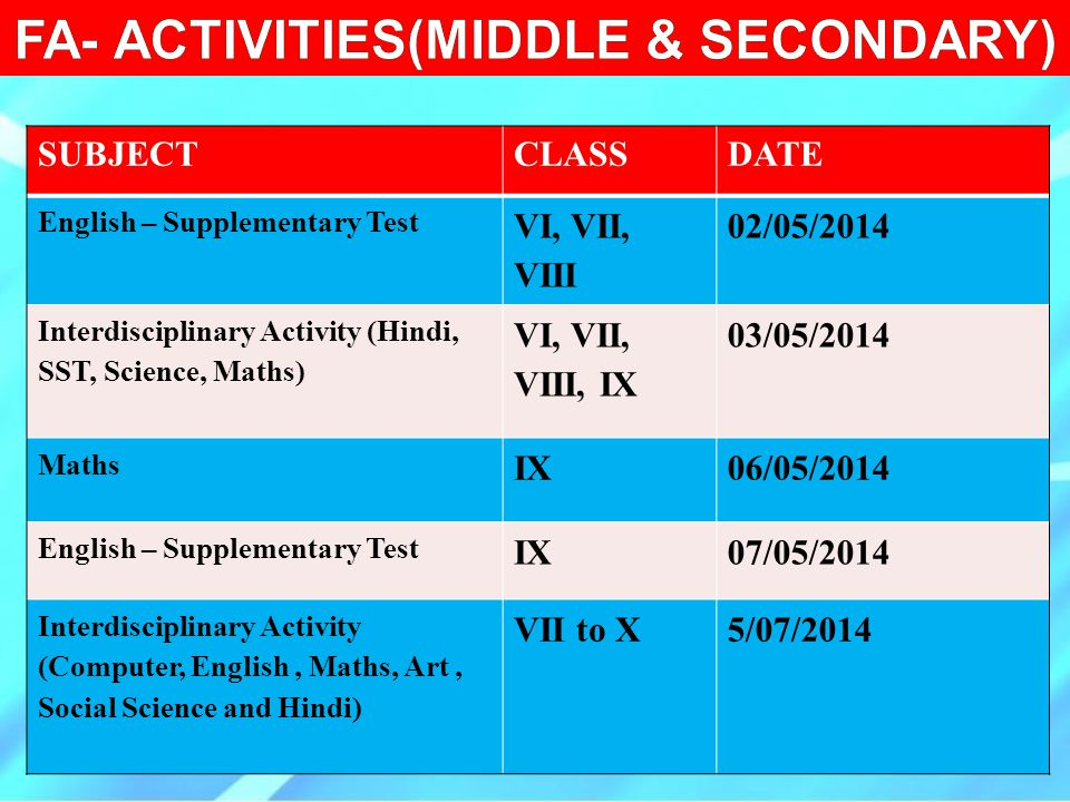 FA- ACTIVITIES(MIDDLE & SECONDARY)