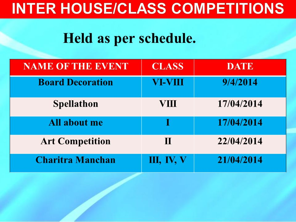 INTER HOUSE/CLASS COMPETITIONS