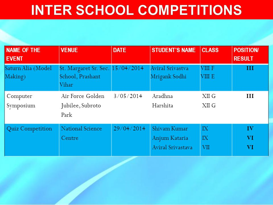 INTER SCHOOL COMPETITIONS