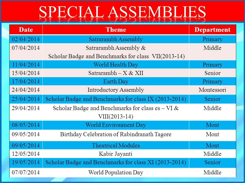 SpECIAL ASSEMBLIES Date Theme Department 02/04/2014