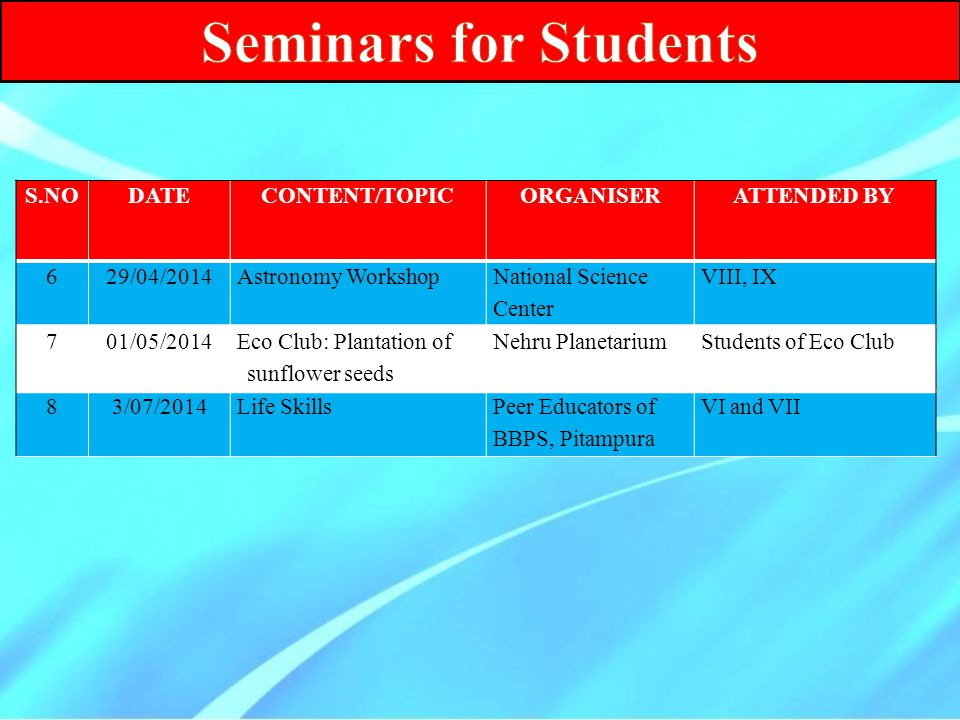 Seminars for Students S.NO DATE CONTENT/TOPIC ORGANISER ATTENDED BY 6