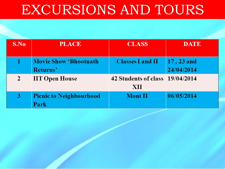 EXCURSIONS AND TOURS S.No PLACE CLASS DATE 1