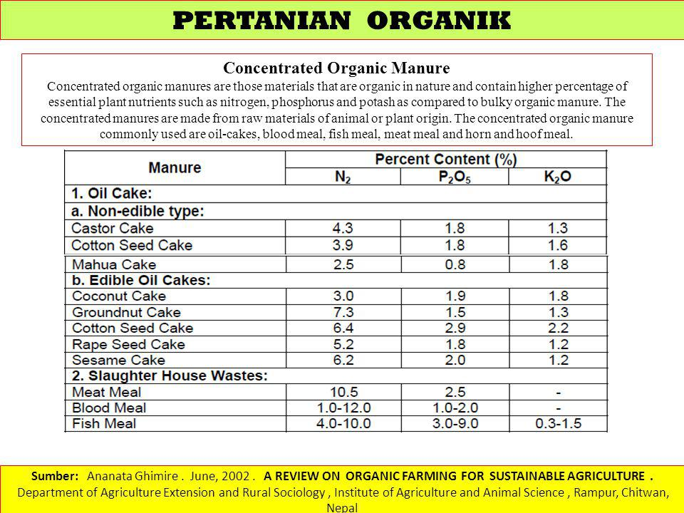 Concentrated Organic Manure