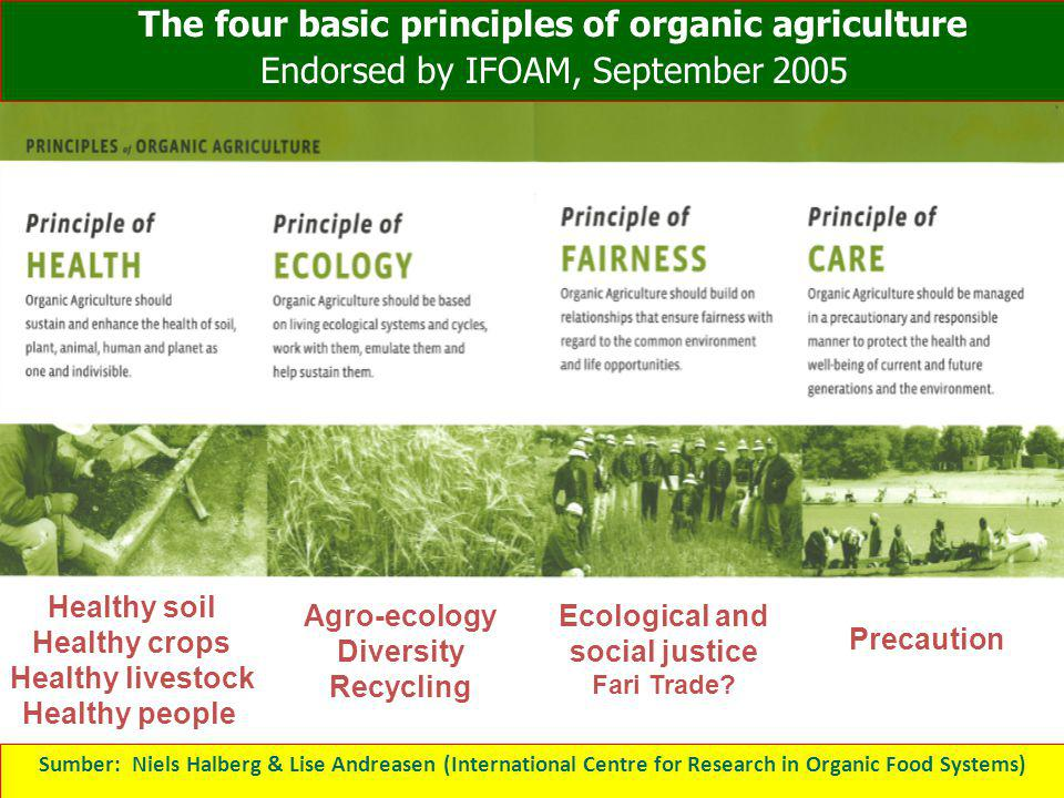 The four basic principles of organic agriculture