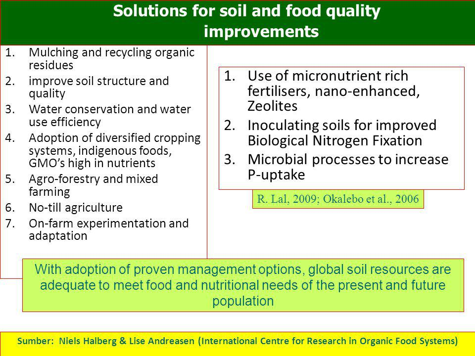 Solutions for soil and food quality