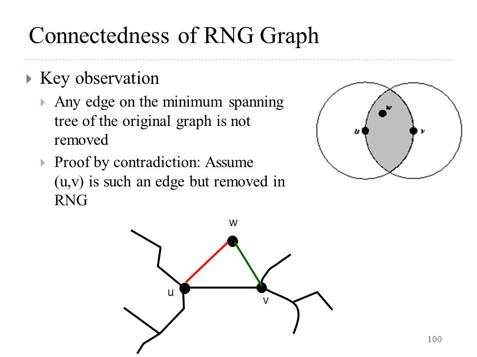 Connectedness of RNG Graph
