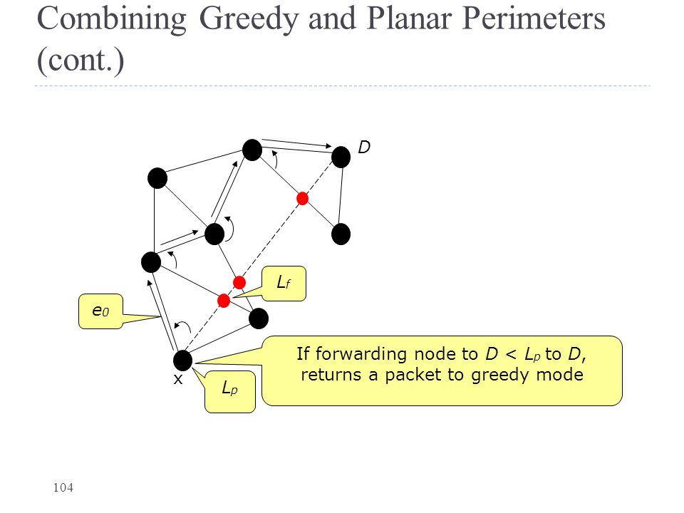 Combining Greedy and Planar Perimeters (cont.)