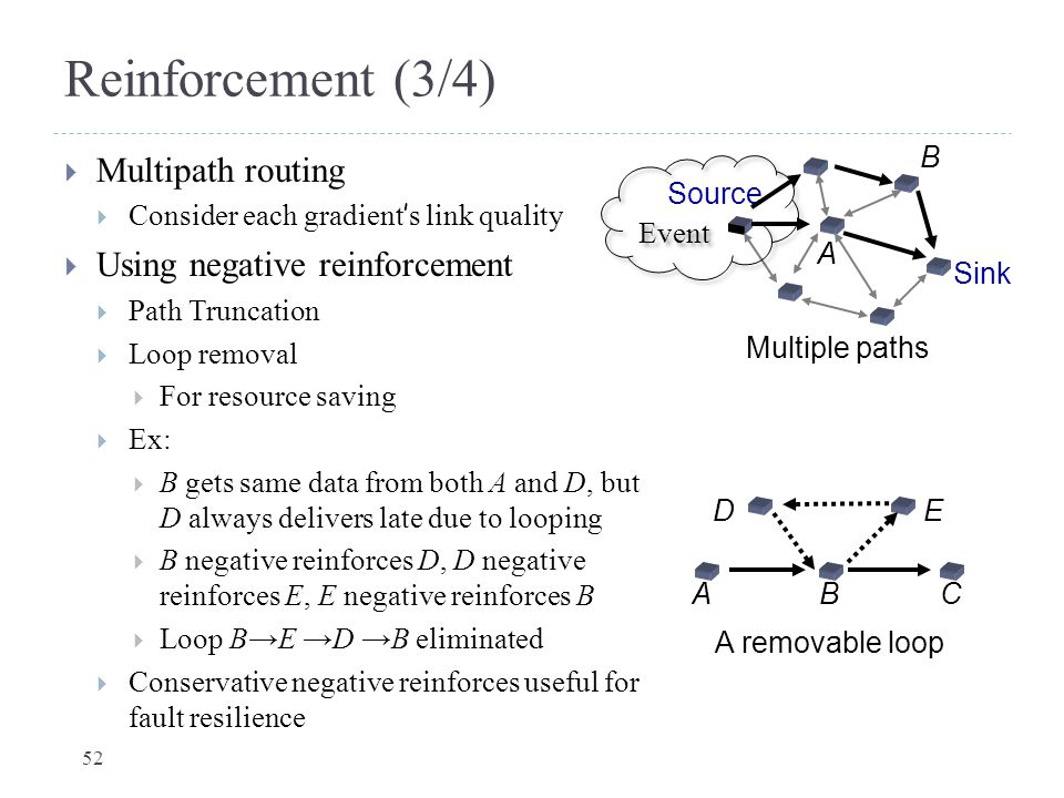 Reinforcement (3/4) Multipath routing Using negative reinforcement B