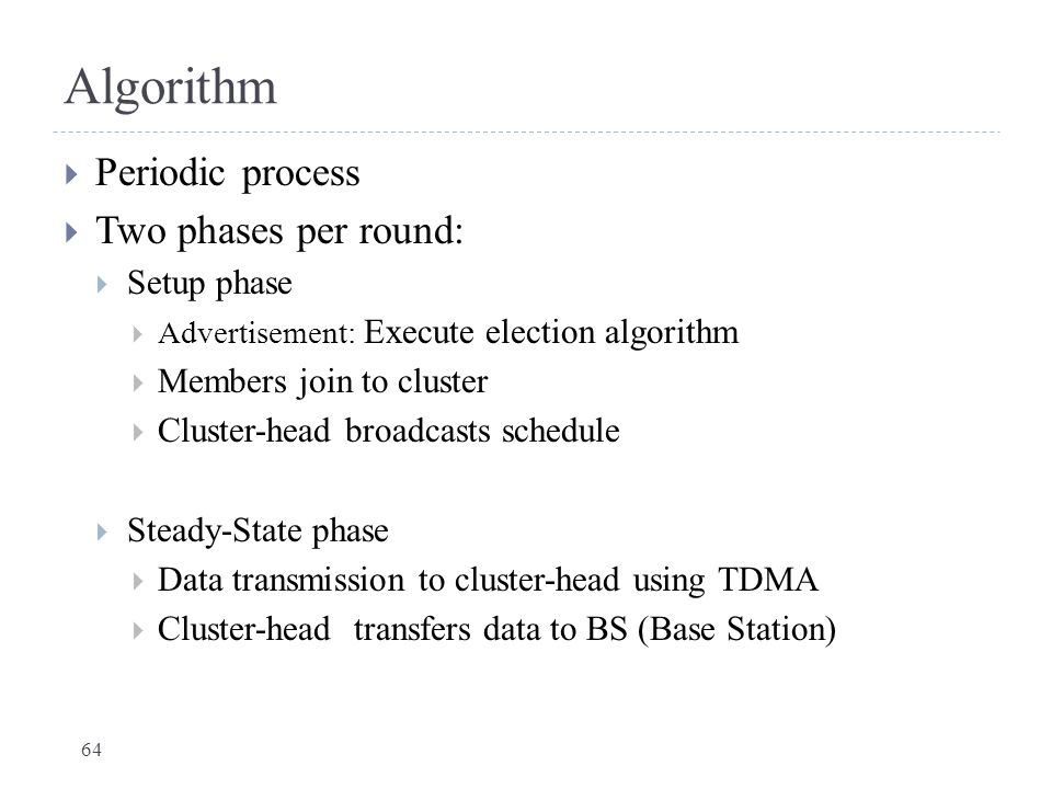 Algorithm Periodic process Two phases per round: Setup phase