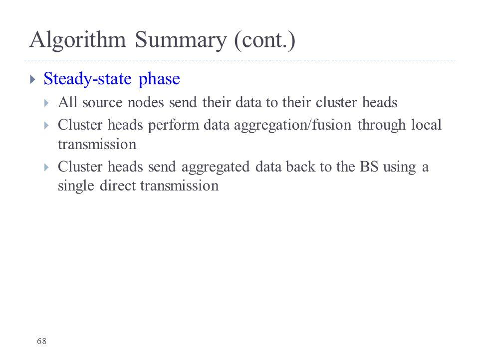 Algorithm Summary (cont.)