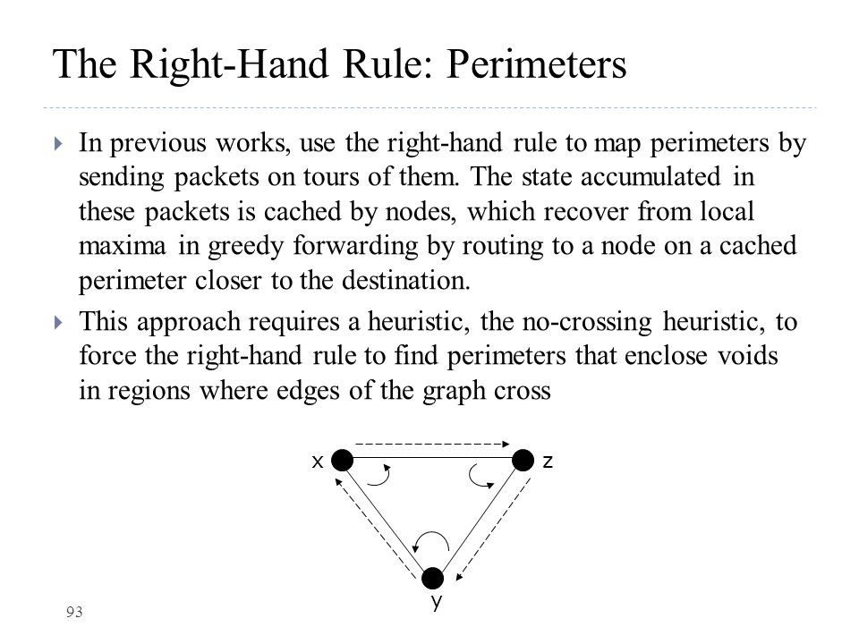 The Right-Hand Rule: Perimeters