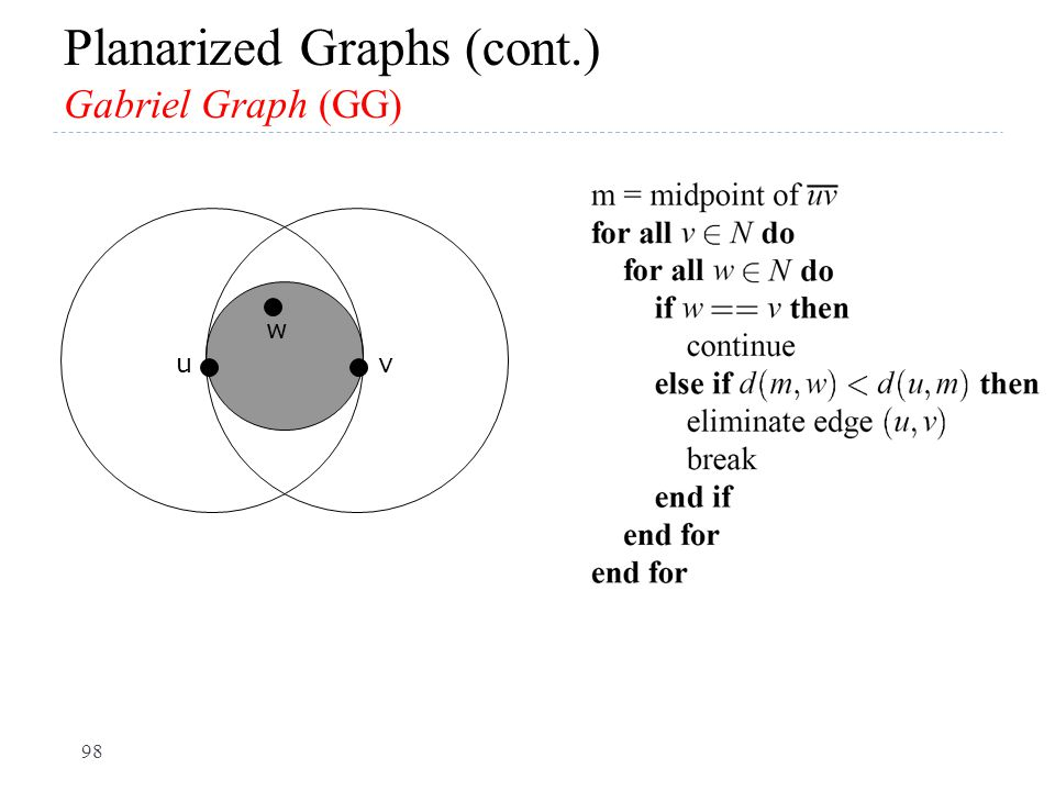 Planarized Graphs (cont.) Gabriel Graph (GG)