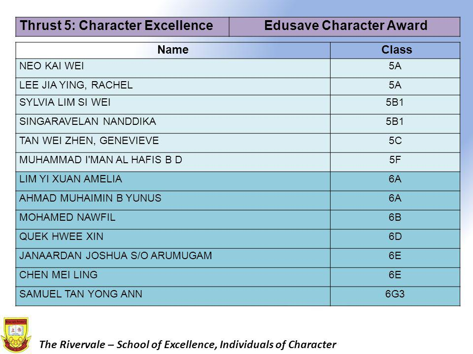 Edusave Character Award