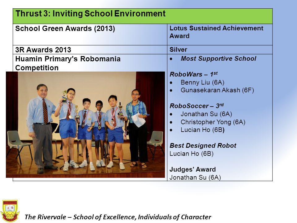 Thrust 3: Inviting School Environment