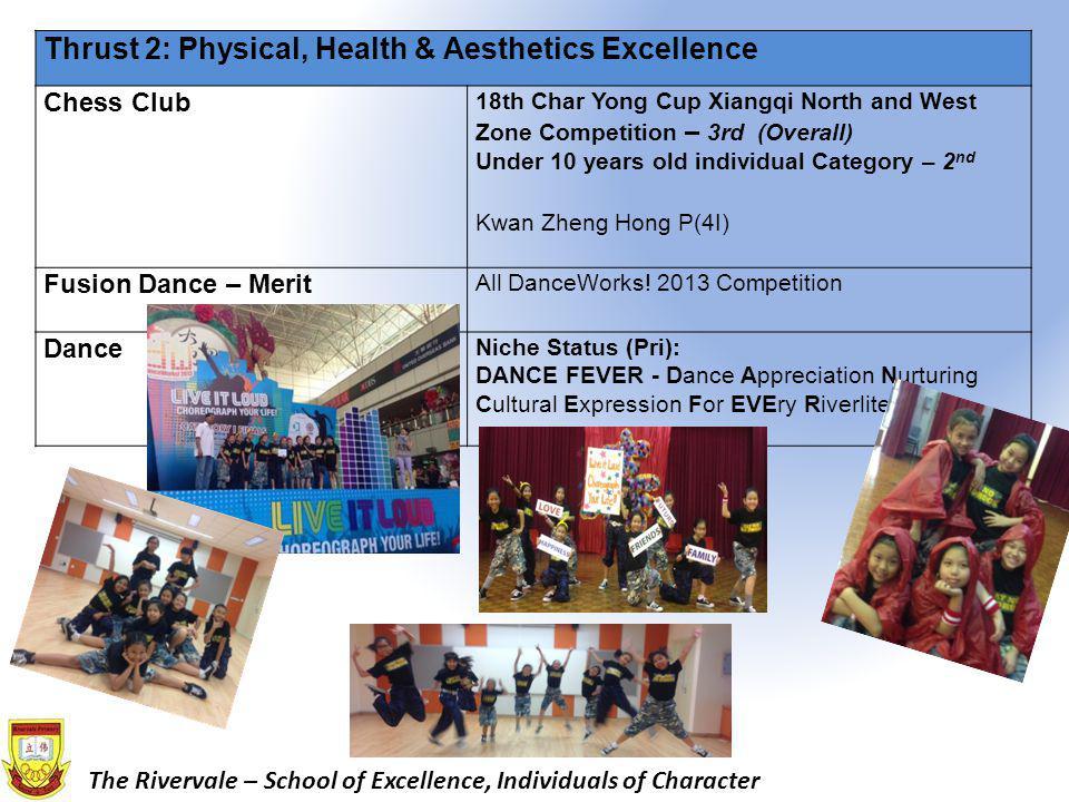 Thrust 2: Physical, Health & Aesthetics Excellence