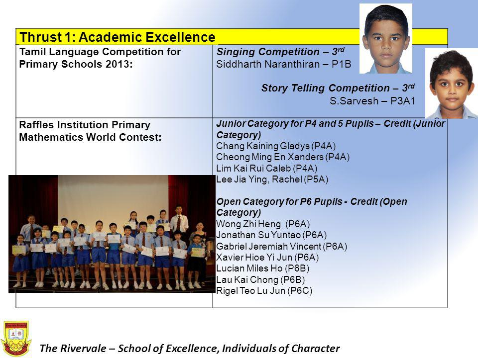 Thrust 1: Academic Excellence