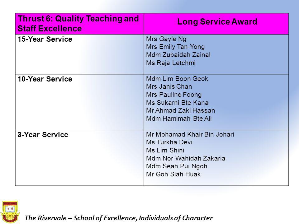 Thrust 6: Quality Teaching and Staff Excellence