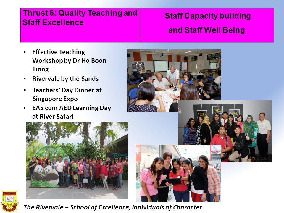 Staff Capacity building
