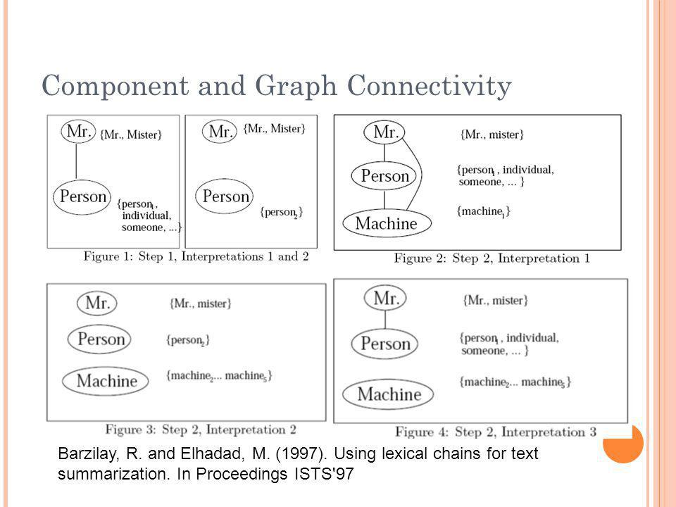 Component and Graph Connectivity
