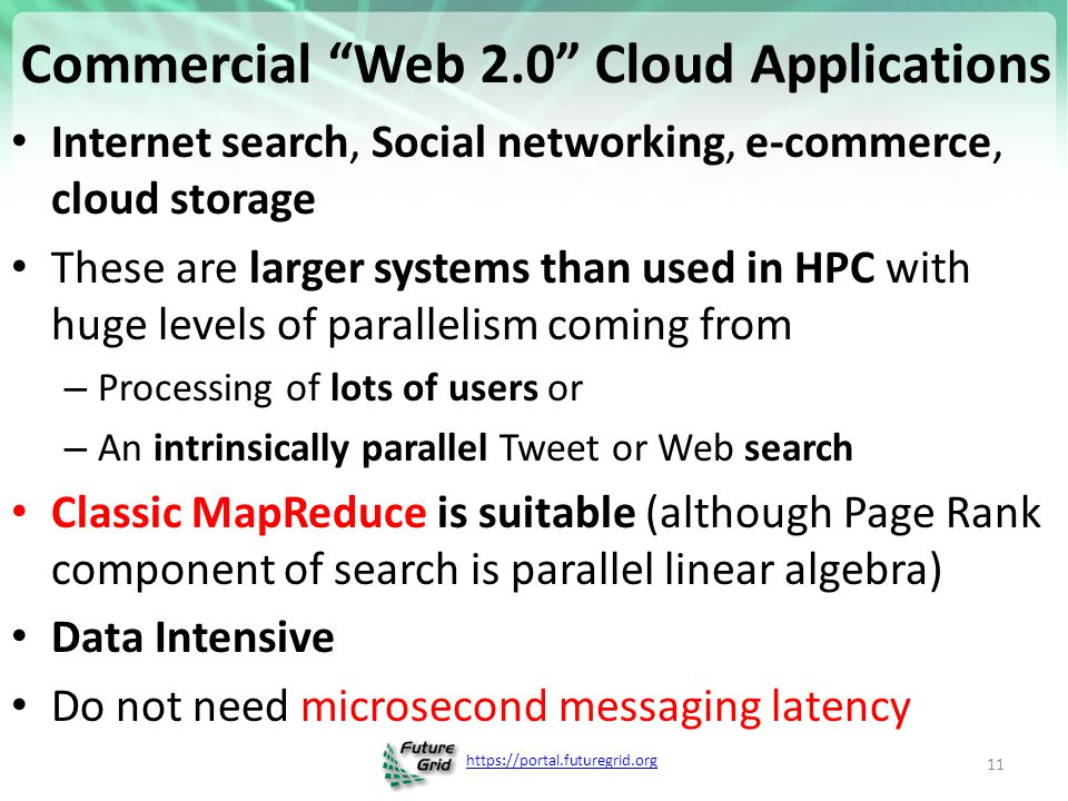 Commercial Web 2.0 Cloud Applications