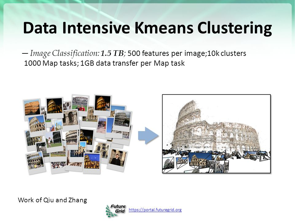 Data Intensive Kmeans Clustering