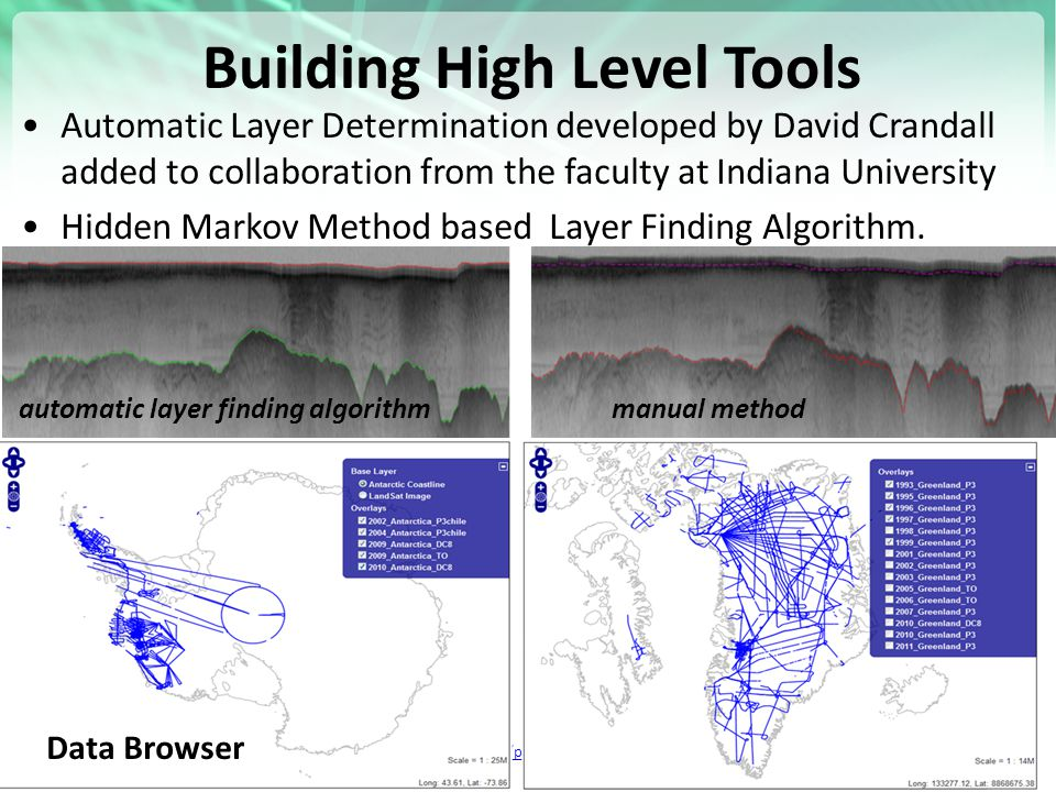 Building High Level Tools