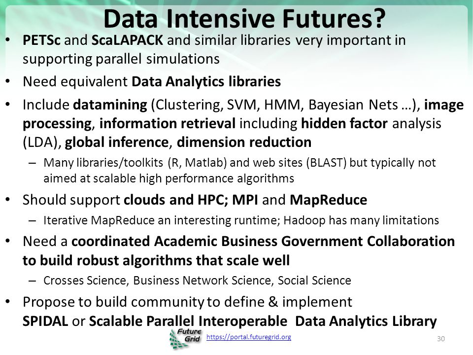 Data Intensive Futures