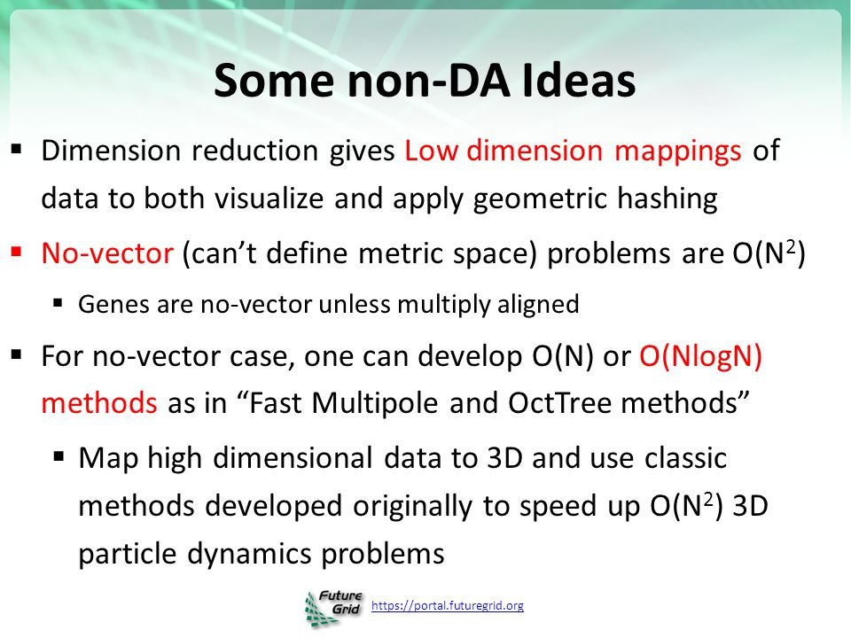 Some non-DA Ideas Dimension reduction gives Low dimension mappings of data to both visualize and apply geometric hashing.