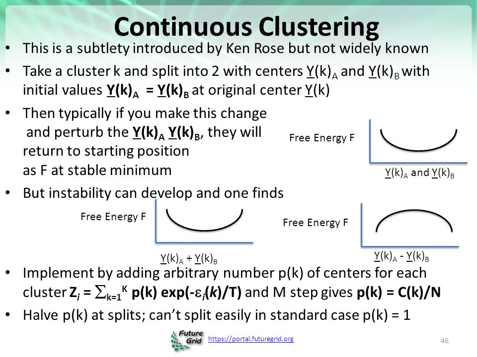 Continuous Clustering