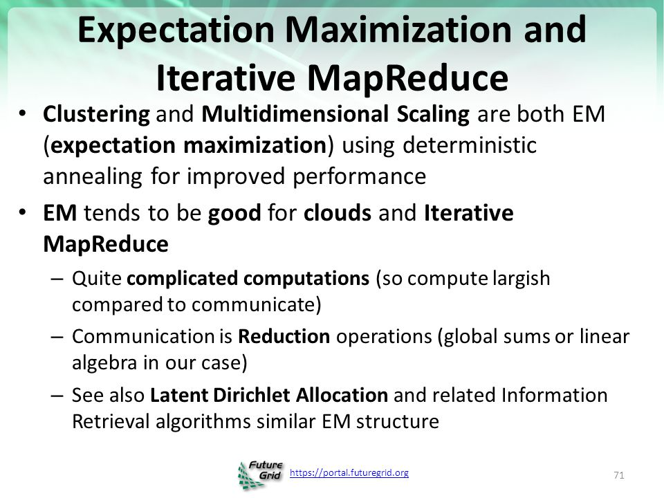 Expectation Maximization and Iterative MapReduce