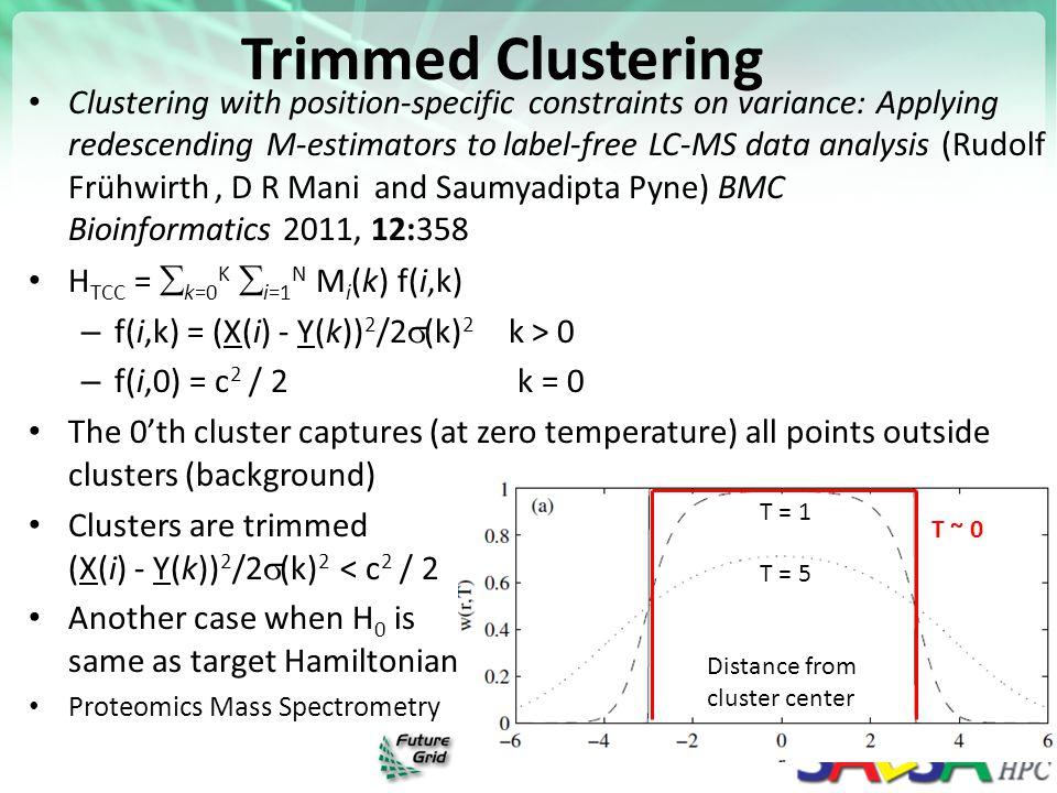 Trimmed Clustering