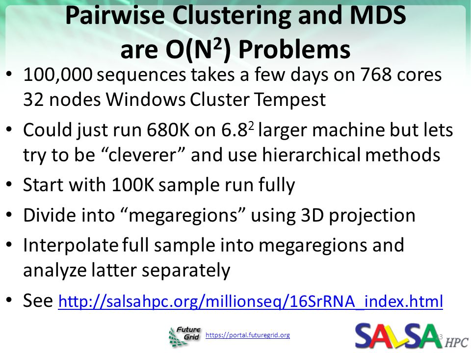 Pairwise Clustering and MDS are O(N2) Problems