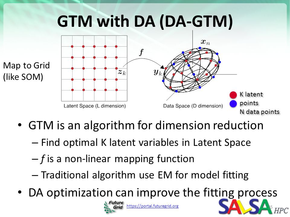 GTM with DA (DA-GTM) GTM is an algorithm for dimension reduction