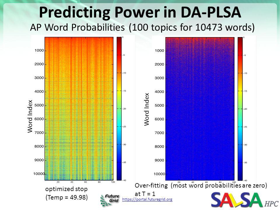 Predicting Power in DA-PLSA