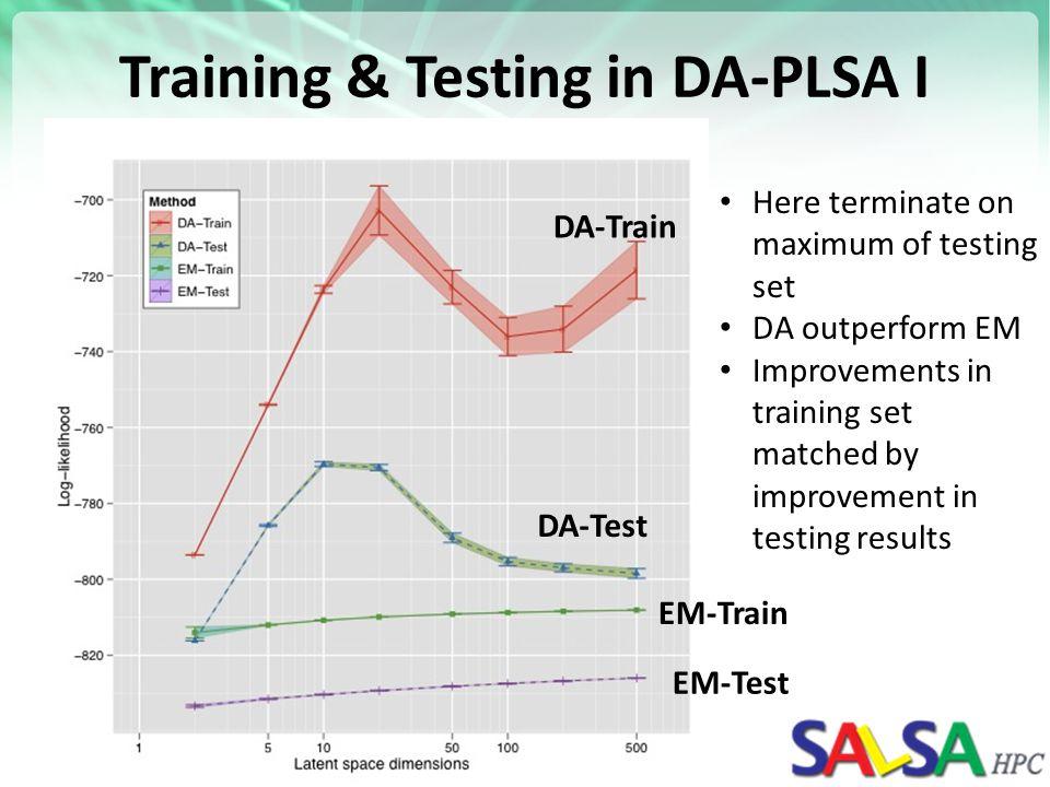 Training & Testing in DA-PLSA I