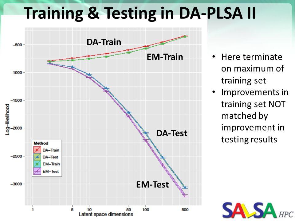 Training & Testing in DA-PLSA II