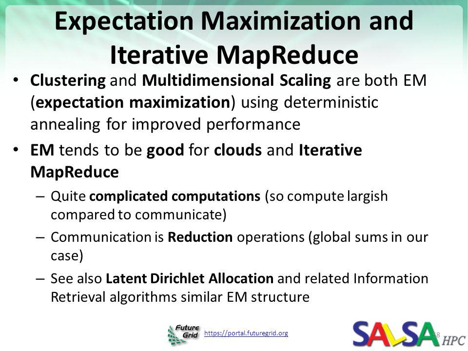 Expectation Maximization and Iterative MapReduce