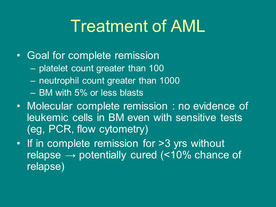 Treatment of AML Goal for complete remission
