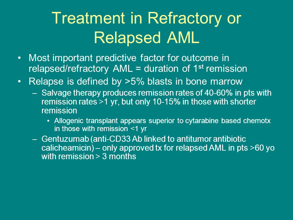 Treatment in Refractory or Relapsed AML