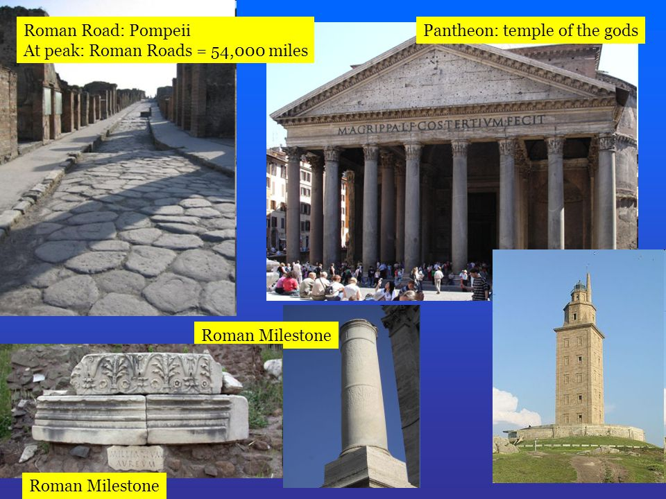 Roman Road: Pompeii At peak: Roman Roads = 54,000 miles. Pantheon: temple of the gods. Roman Milestone.