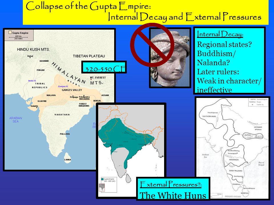 Collapse of the Gupta Empire: Internal Decay and External Pressures