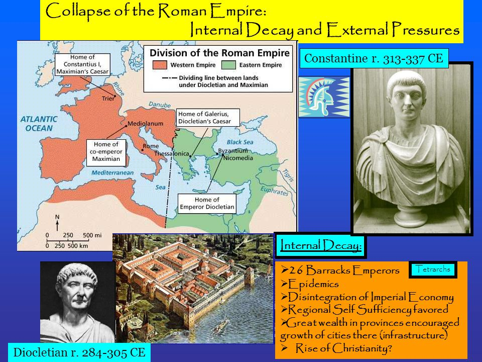 Collapse of the Roman Empire: Internal Decay and External Pressures