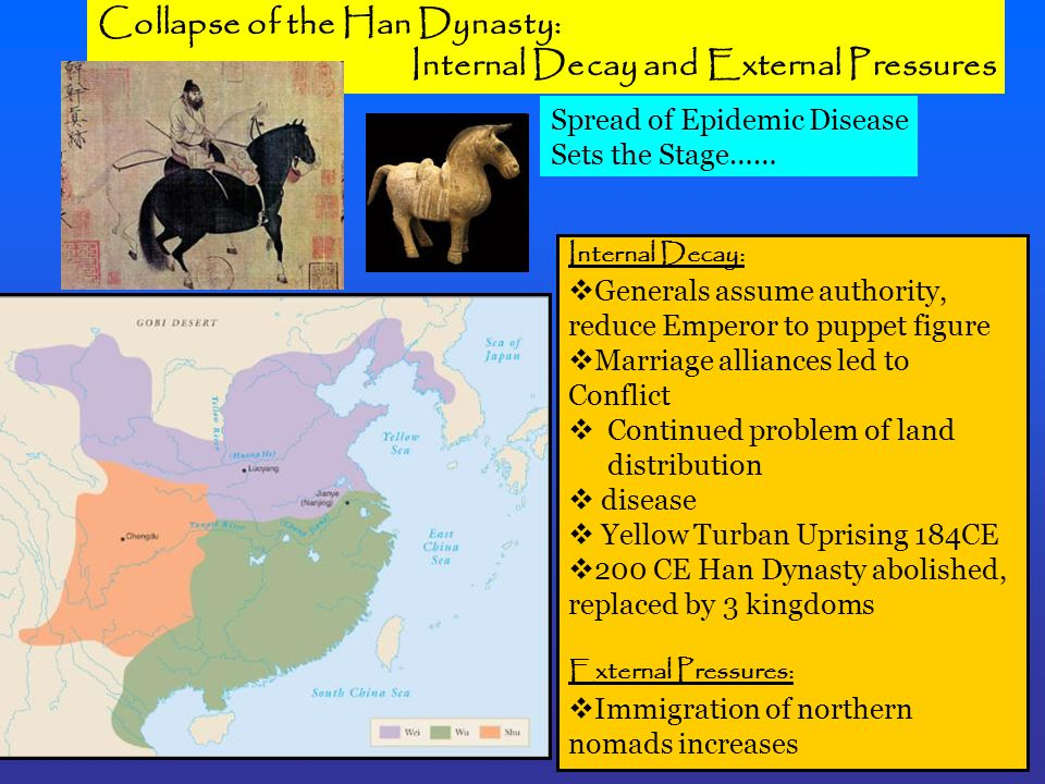 Collapse of the Han Dynasty: Internal Decay and External Pressures