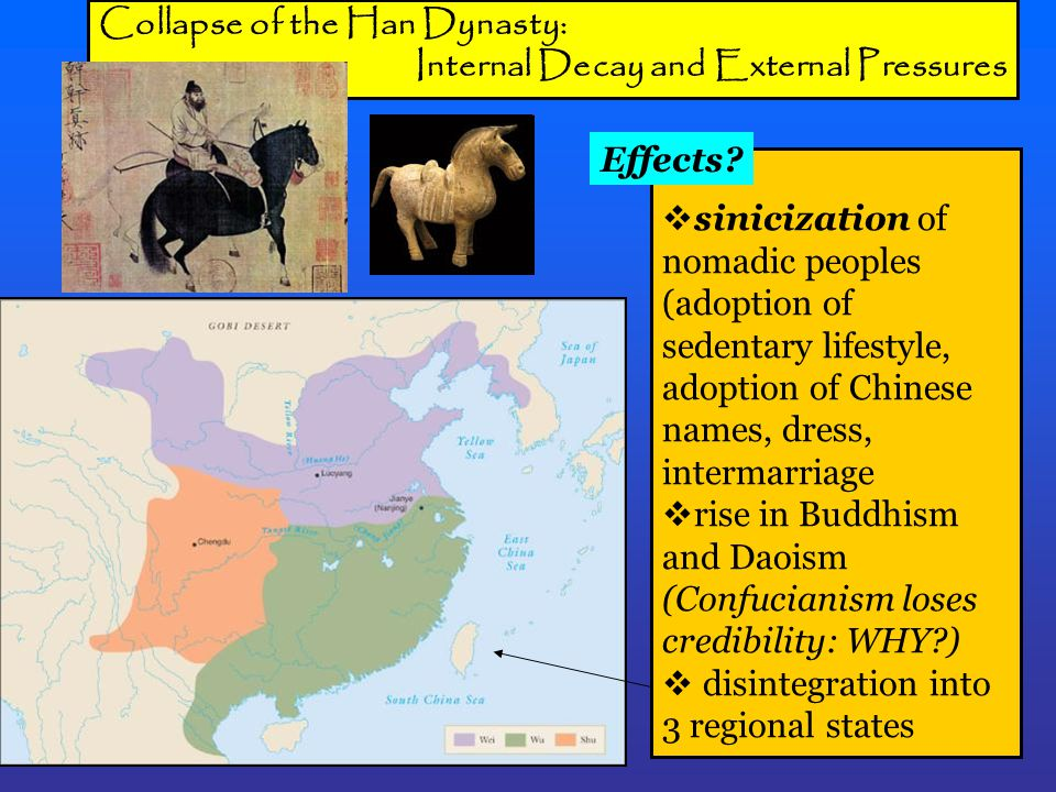 Collapse of the Han Dynasty: