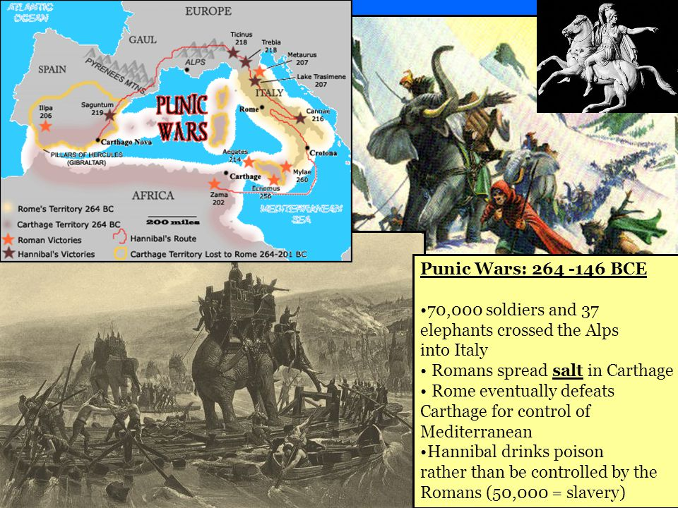 Punic Wars: 264 -146 BCE 70,000 soldiers and 37. elephants crossed the Alps. into Italy. Romans spread salt in Carthage.