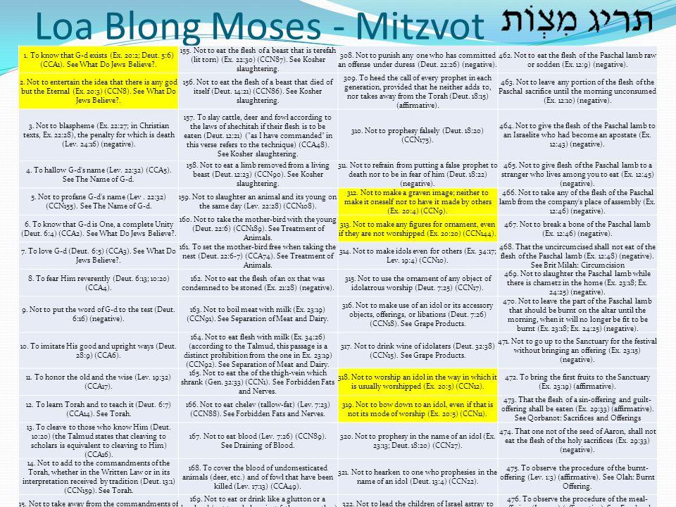 Loa Blong Moses - Mitzvot
