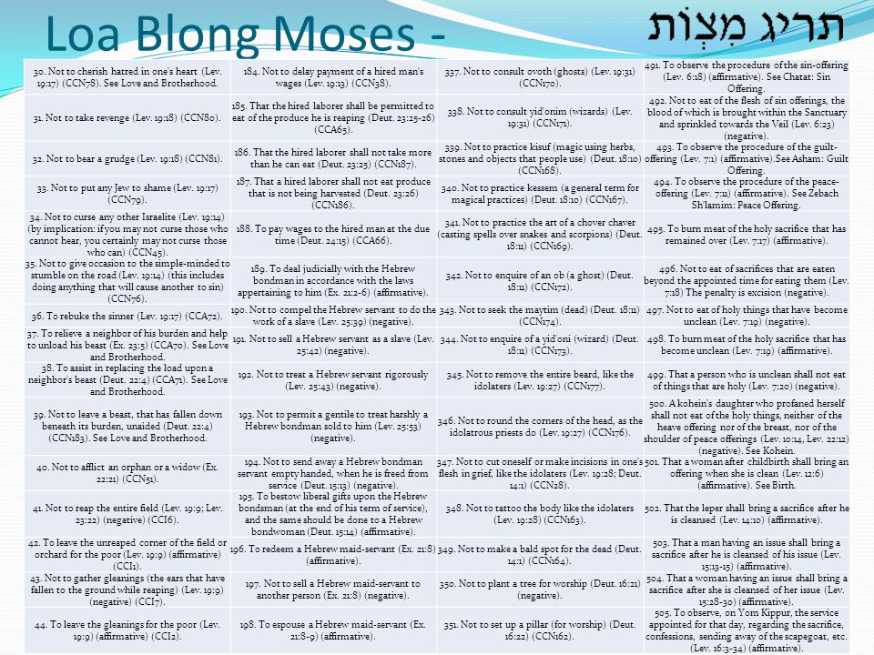 Loa Blong Moses - 30. Not to cherish hatred in one s heart (Lev. 19:17) (CCN78). See Love and Brotherhood.