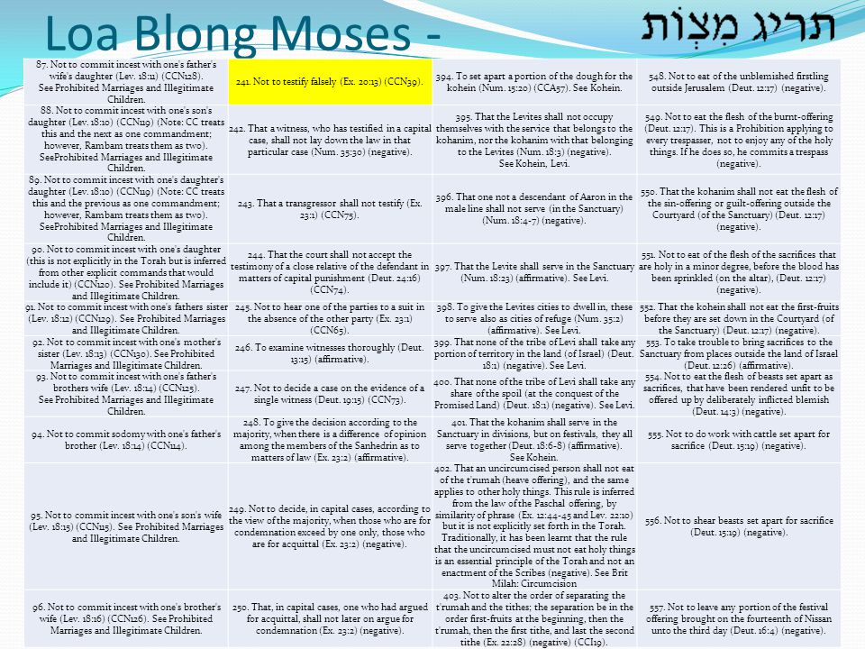 Loa Blong Moses -